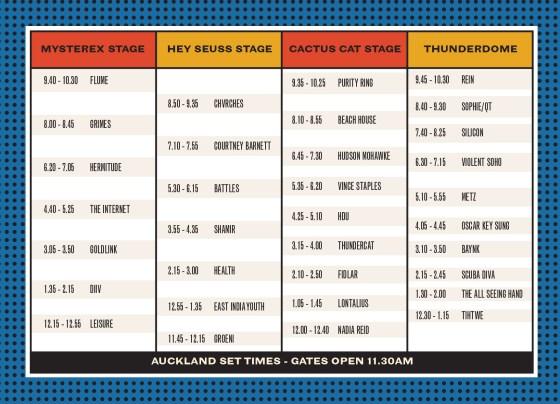 Laneway Festival 2016 Schedule