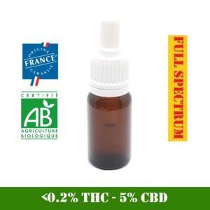 huile de cbd 5% full spectrum