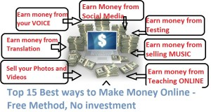 Top 10 Best ways to Make Money Online – Free Method, No investment