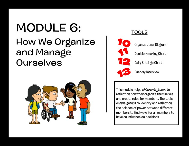 Module 6: How We Organize and Manage Ourselves