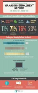 Declining_Enrollment_graphic