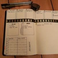 Dutch door Bullet journal