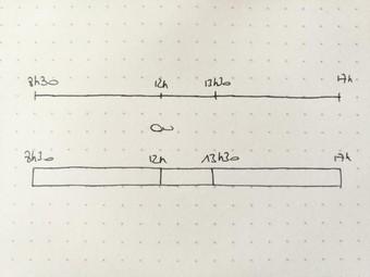 Timeline - bujo - pro