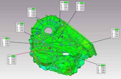 Automotive 3D Scanning
