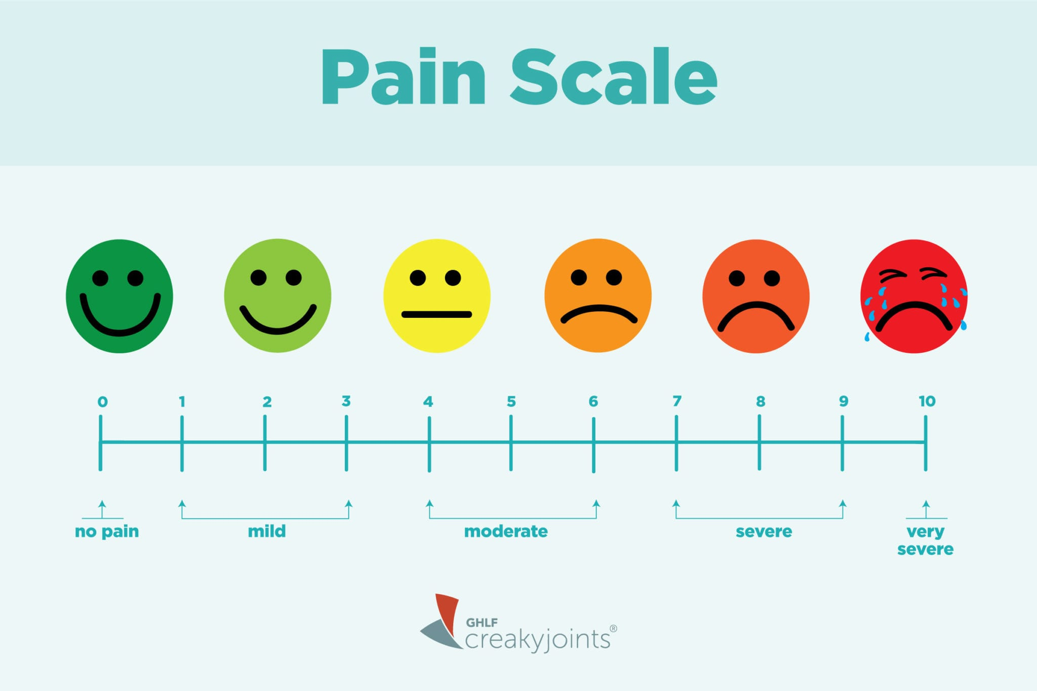 Kidney Stones Pain Units