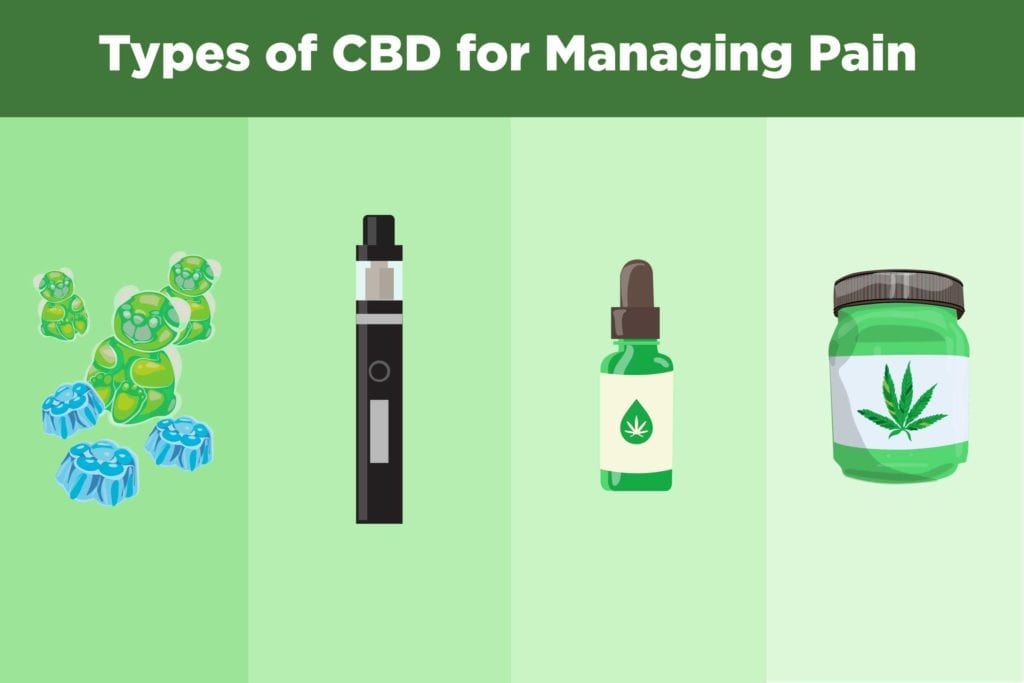 Different CBD Products for Arthritis