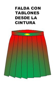 Tallaje de falda con tablones desde la cintura