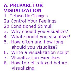 visualization system content-a