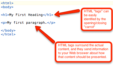 Image depicting a very simple html page with a heading and a paragraph of text.