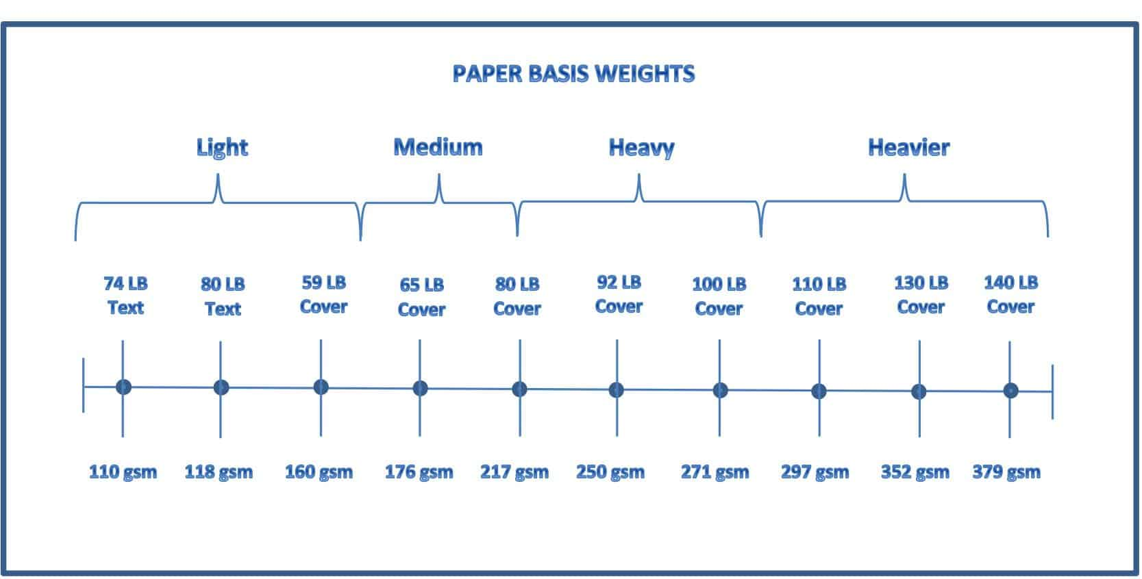 Choosing the right paper my guide to cardstock for favor