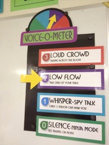 Voice O Meter sound control Classroom Management