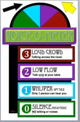 Voice-o-Meter 13x20 Poster-Print Ready