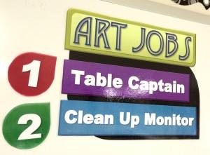 Art Jobs Sign