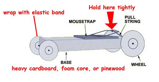Easy Homemade Go Kart Instructions