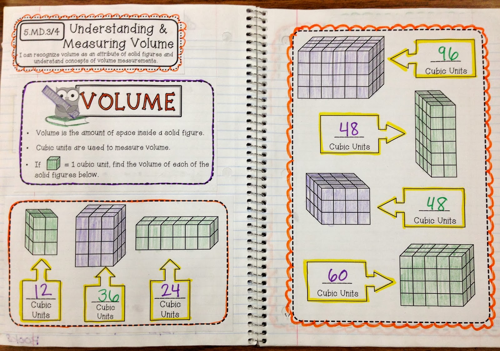 5th Grade Interactive Math Notebooks For Measurement Amp Data And Geometry