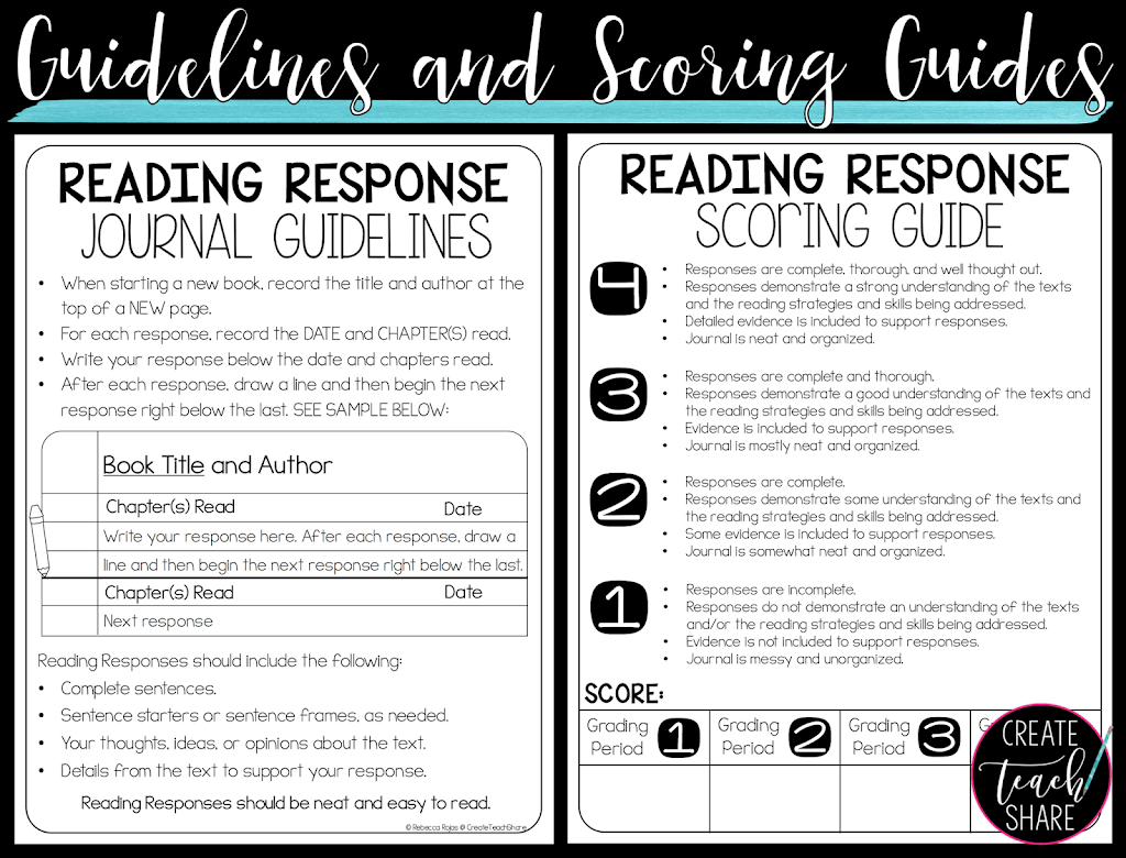 Reinventing Reading Response Journals