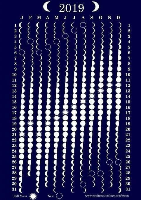 Calendrier lunaire 2019 avec les phases de la Lune