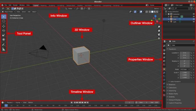 Blender 2.8 user interface editors and windows