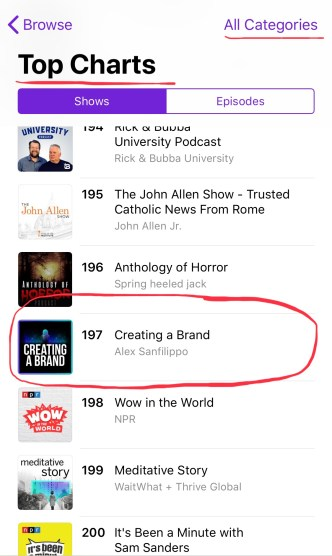 Top 20 entrepreneurship podcast and featured on the top charts