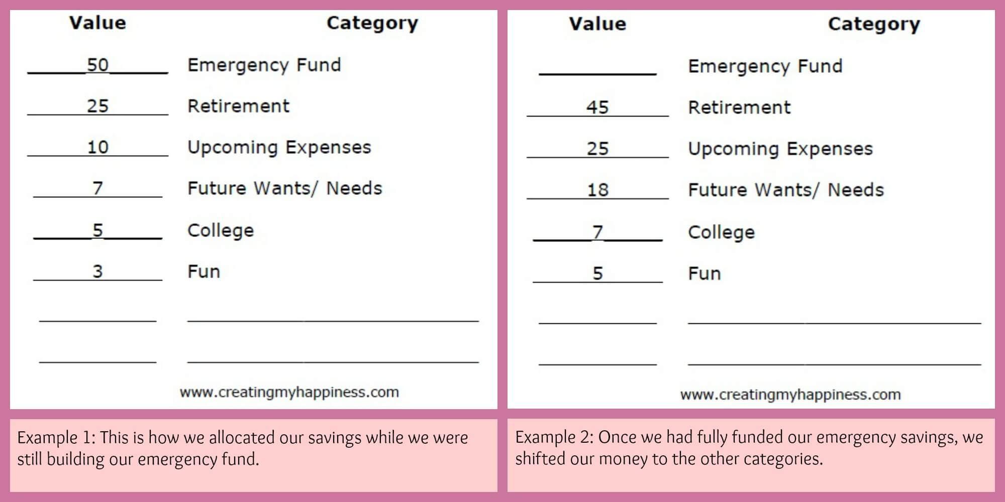 Setting Your Saving Priorities