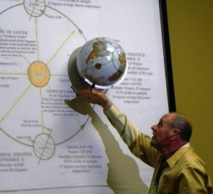The author using a globe to show the seasons