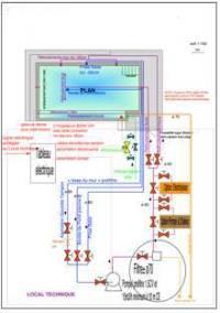 Schéma de filtration de piscine