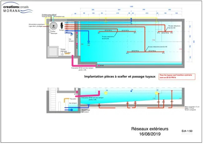 Plan tuyauteries piscine à débordement
