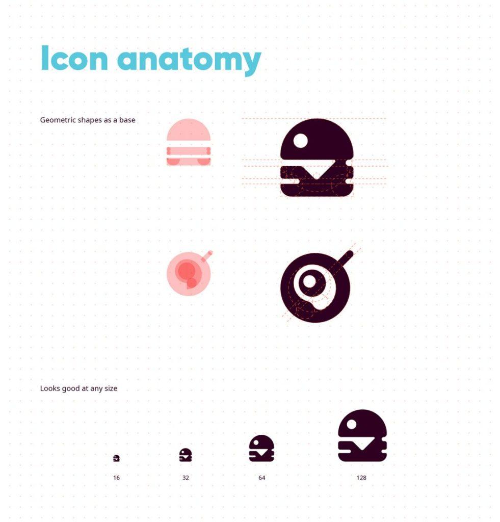 restaurant icons anatomy