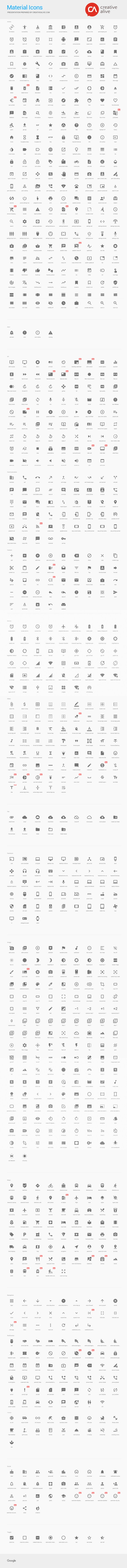 PDF Cheat Sheet for Material icons by Google - Creative Alive