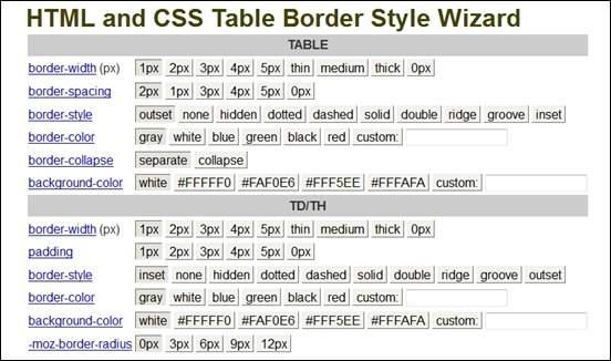 40 Useful CSS Tools and Generators for Web Developers ...