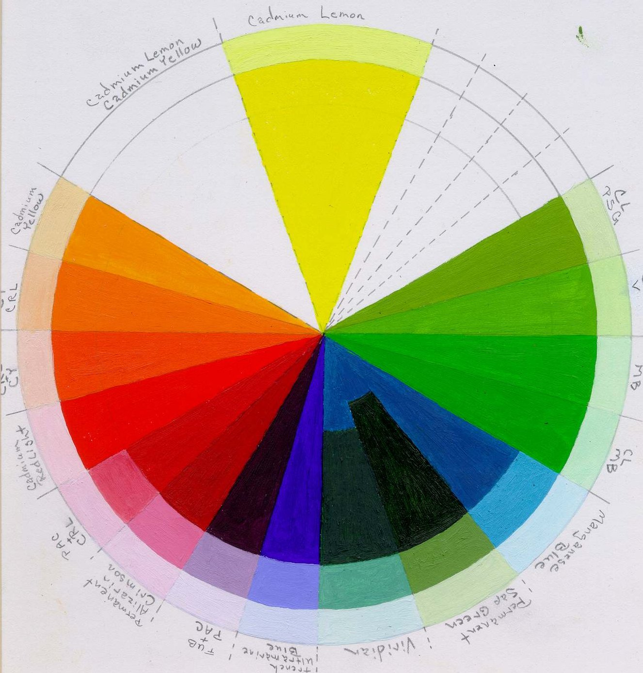 Color Wheel Number Three Seven Step Value Scale