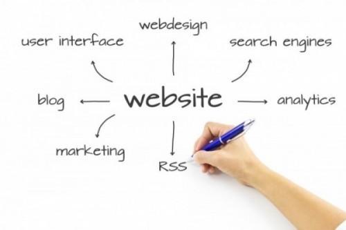 Hattiesburg-Laurel area web design