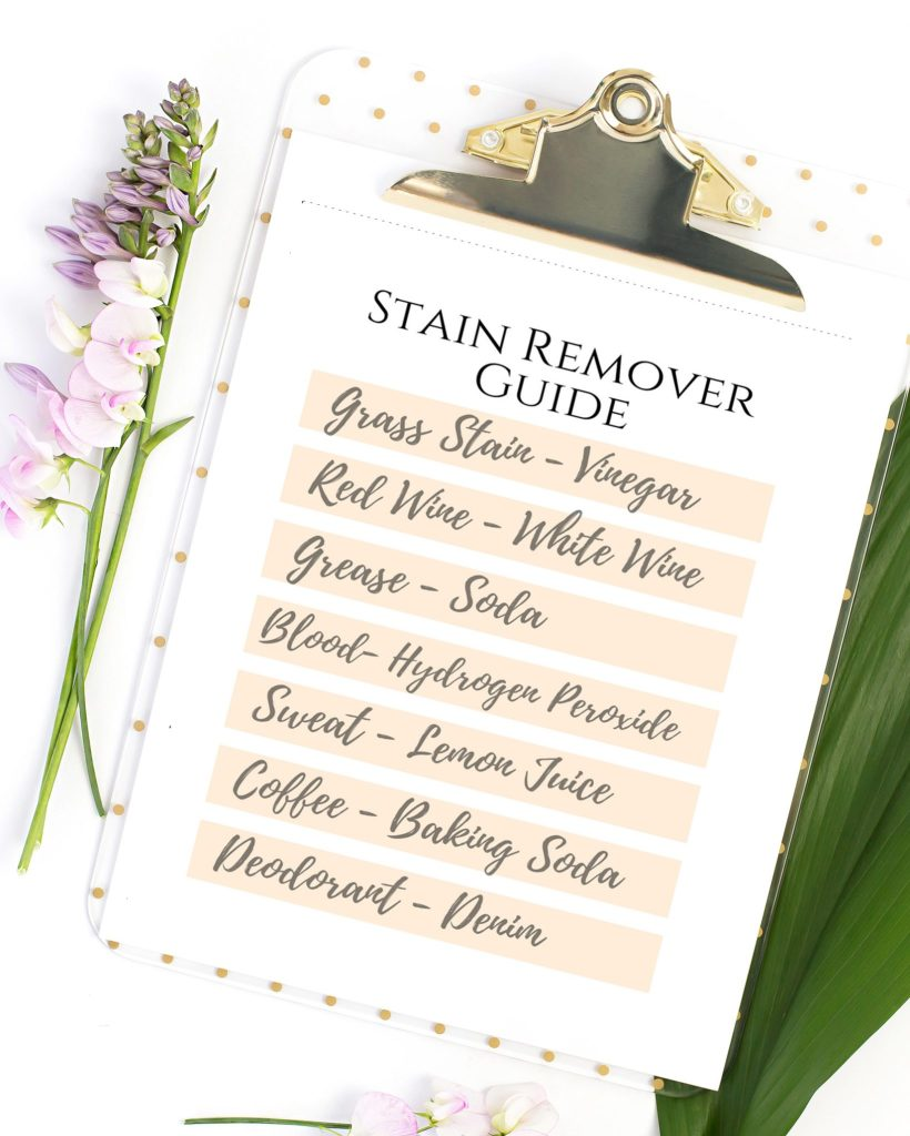 Printable laundry care cheat sheet stain remover guide