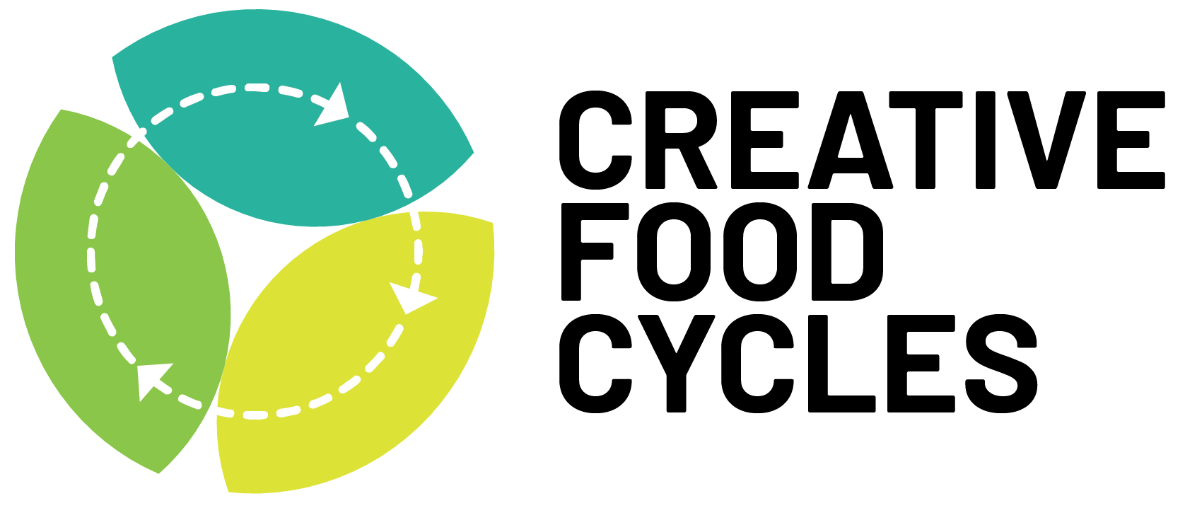 Creative Food Cycles