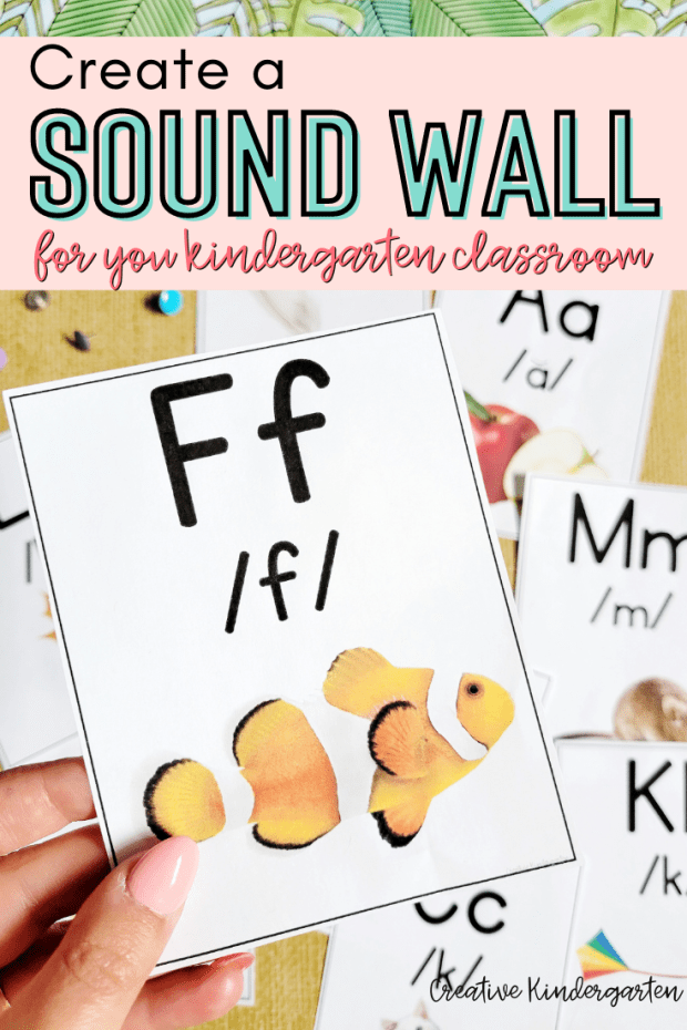 """The words """"Create a sound wall for you kindergarten classroom"""". The background is a bulletin board with letter posters. The poster being held up has the letter Ff with the sound /f/ and a picture of a fish."""