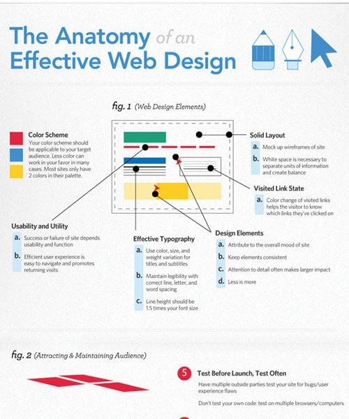 antonmy-of-web-design