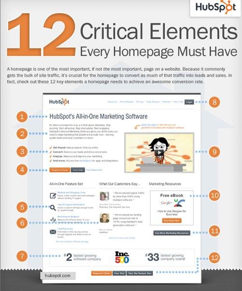 critical-elements