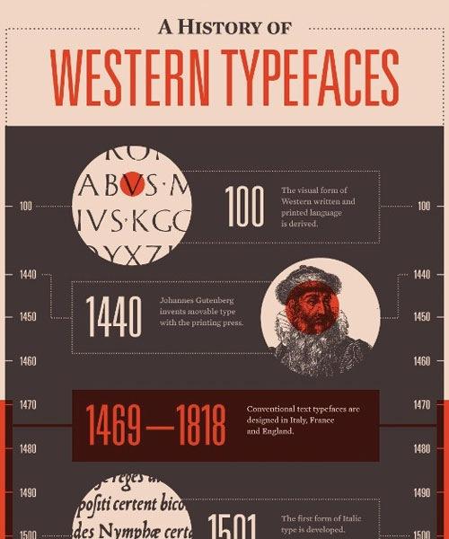 type-faces