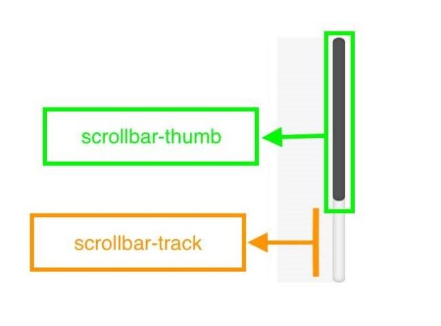 scroll-bars