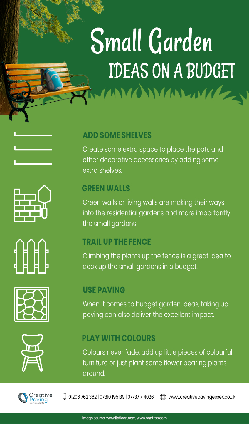 Small Garden Ideas on a Budget Infographic | Creative Paving on Garden Design Ideas On A Budget  id=76165