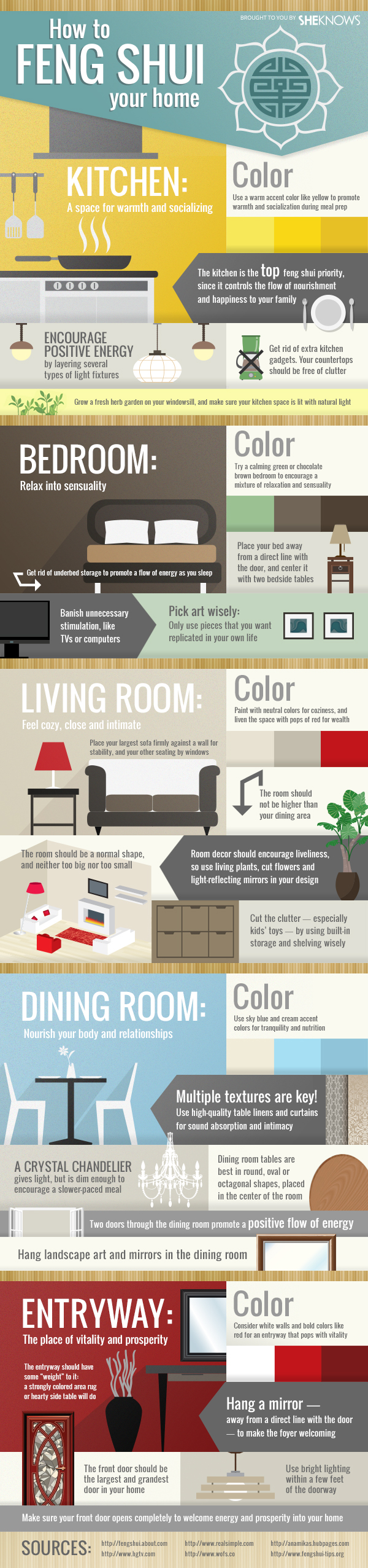 FengShui-Infographic