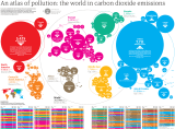 infographic-world-carbon-dioxide-emissions-by-country