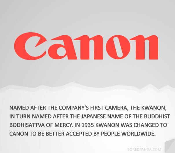 name-origin-explanation-canon