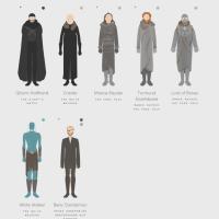 Infografía Juego de Tronos