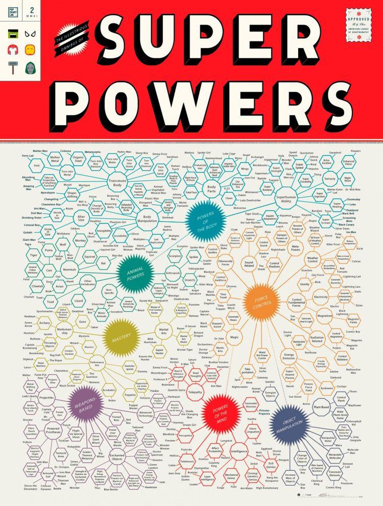 the-illustrious-omnibus-of-super-powers_51088f6ef2c0c_w1500