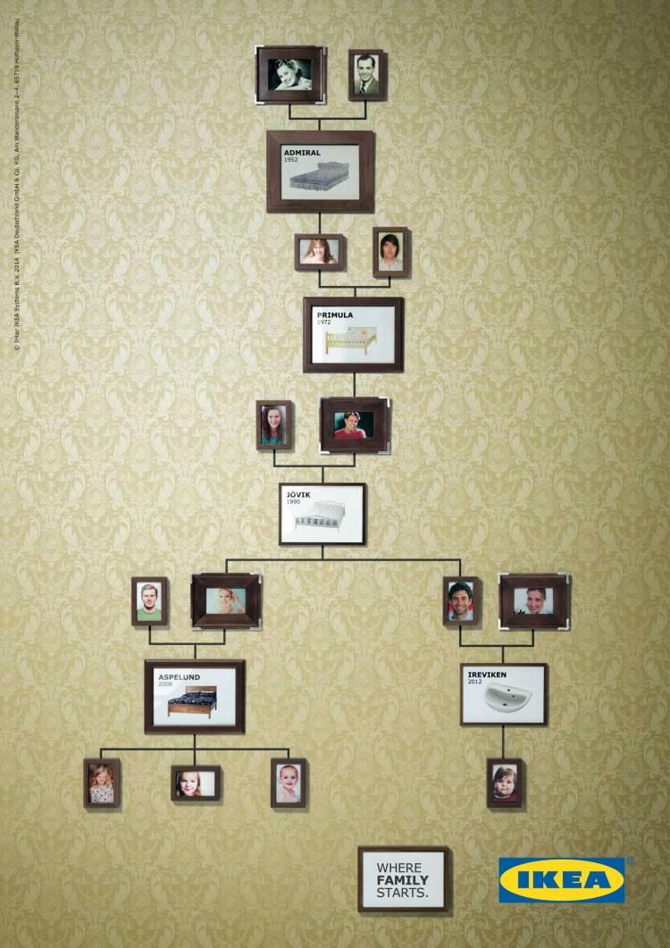 family_tree_creatividadenblanco (3)
