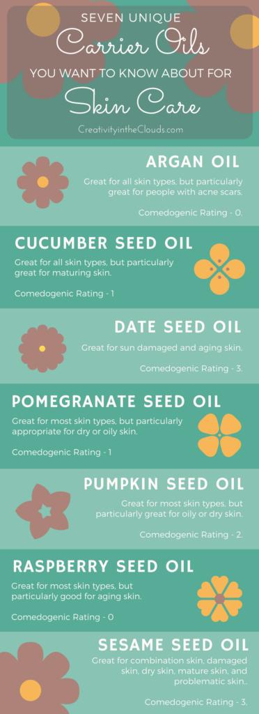 seven unique carrier oils for skin care
