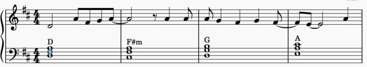 cómo embellecer el contorno melodico