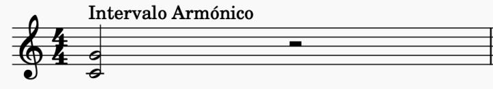 Intervalo Armónico