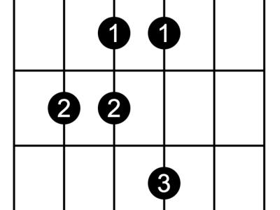 Escalas mayores de guitarra